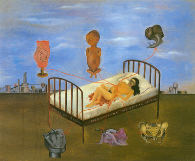 Frida Kahlo,  Henry Ford Hospital Fine Art Reproduction Oil Painting